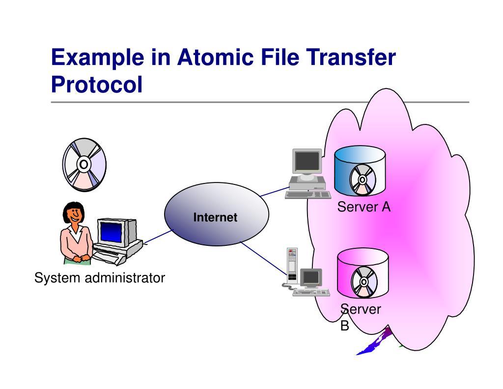 Example in Atomic File Transfer Protocol