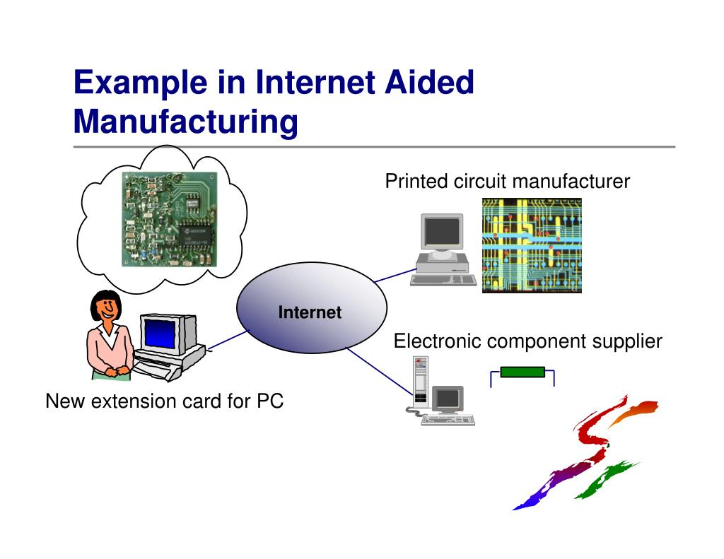 Example in Internet Aided Manufacturing