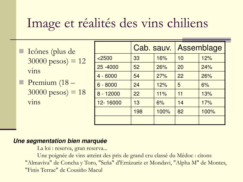 Image et réalités des vins chiliens