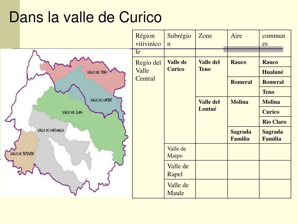 Dans la valle de Curico