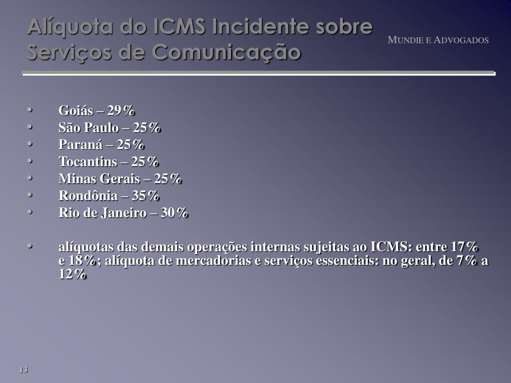 Alíquota do ICMS Incidente sobre Serviços de Comunicação