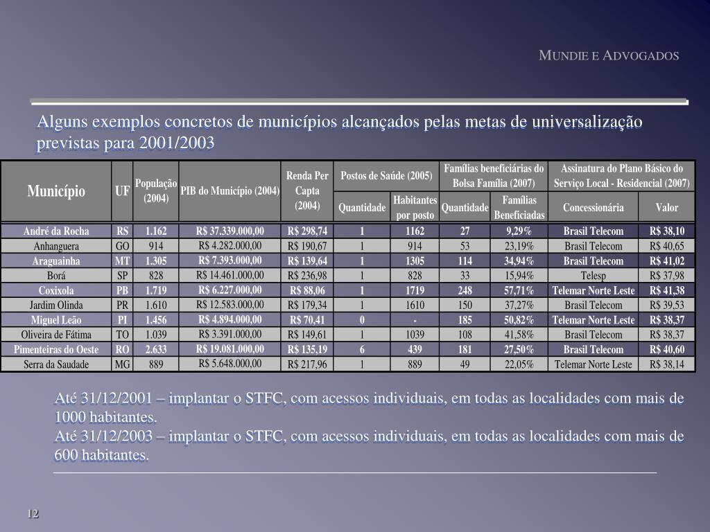 Alguns exemplos concretos de municípios alcançados pelas metas de universalização previstas para 2001/2003