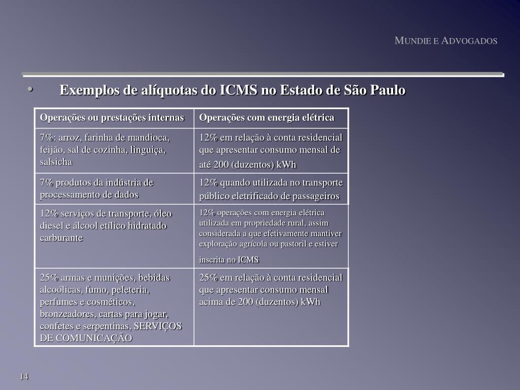Exemplos de alíquotas do ICMS no Estado de São Paulo