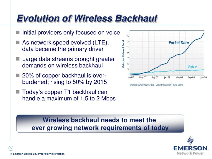 Evolution of wireless backhaul l.jpg