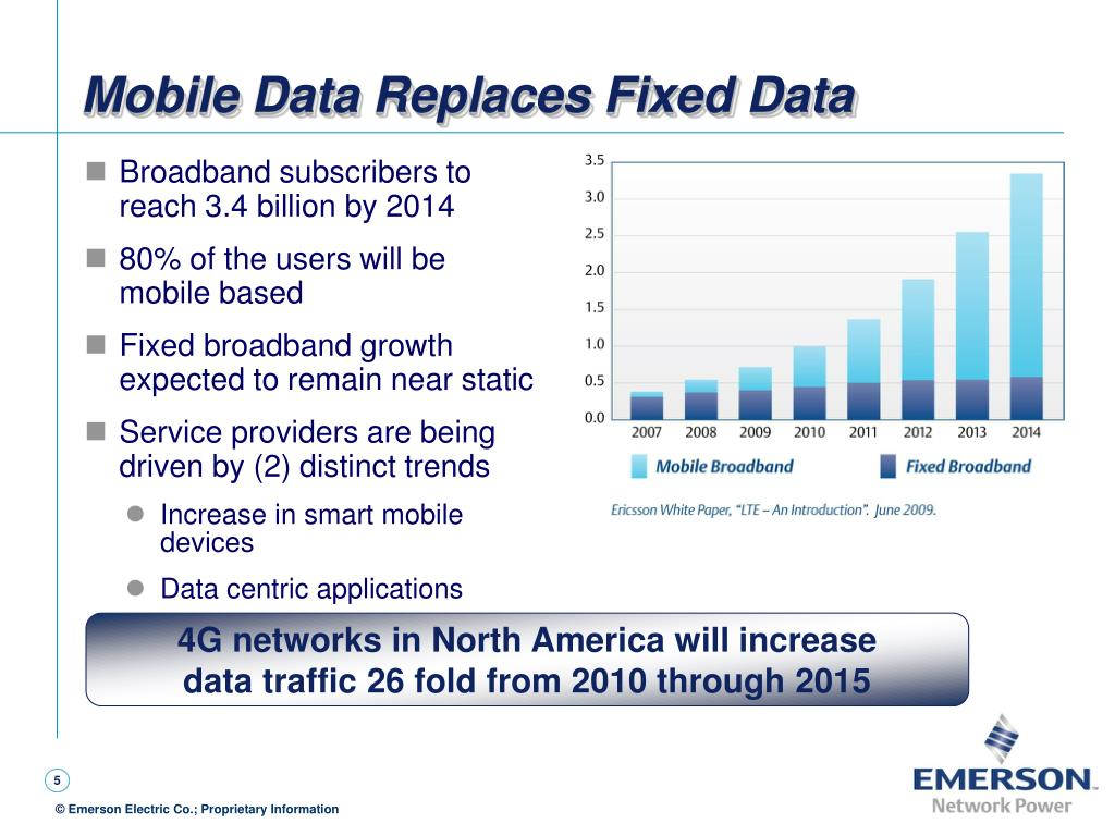 Mobile Data Replaces Fixed Data