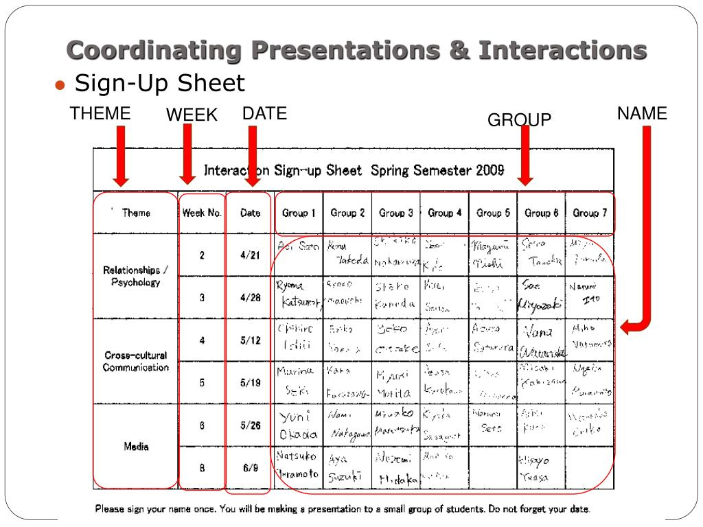 Coordinating Presentations & Interactions