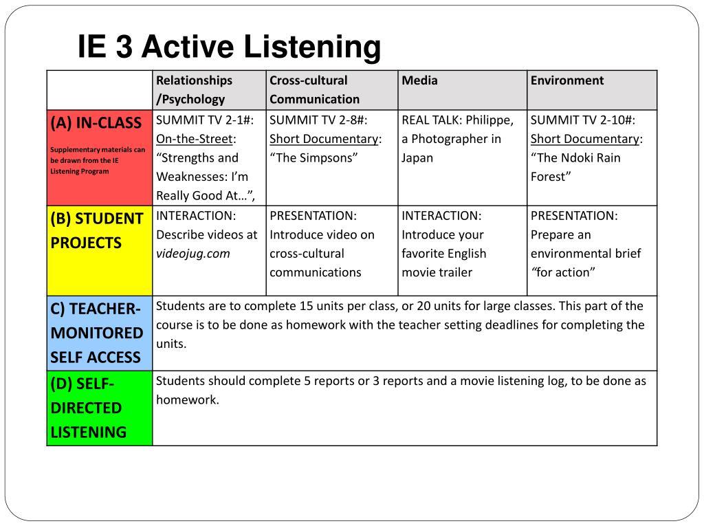 IE 3 Active Listening