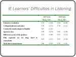 ie learners difficulties in listening
