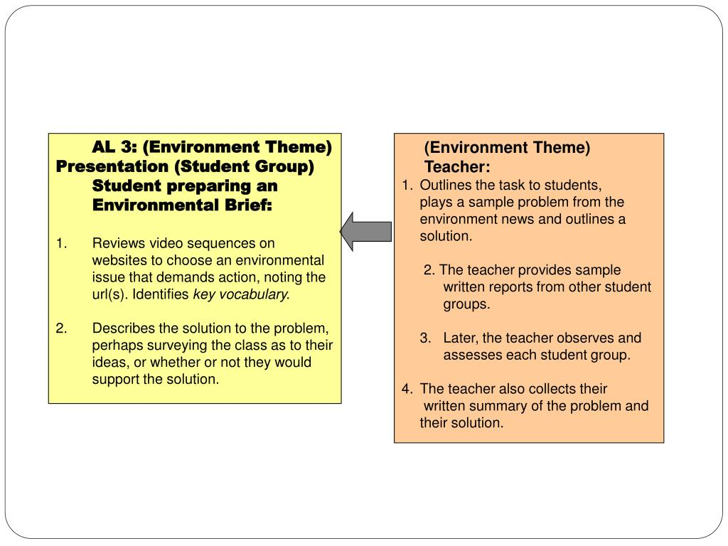 AL 3: (Environment Theme)  Presentation (Student Group)