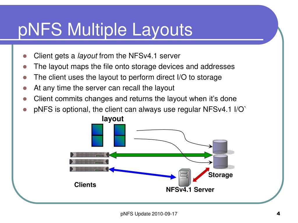 pNFS Multiple Layouts