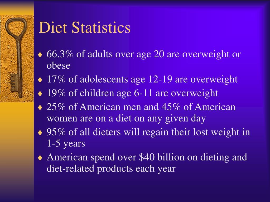Diet Statistics