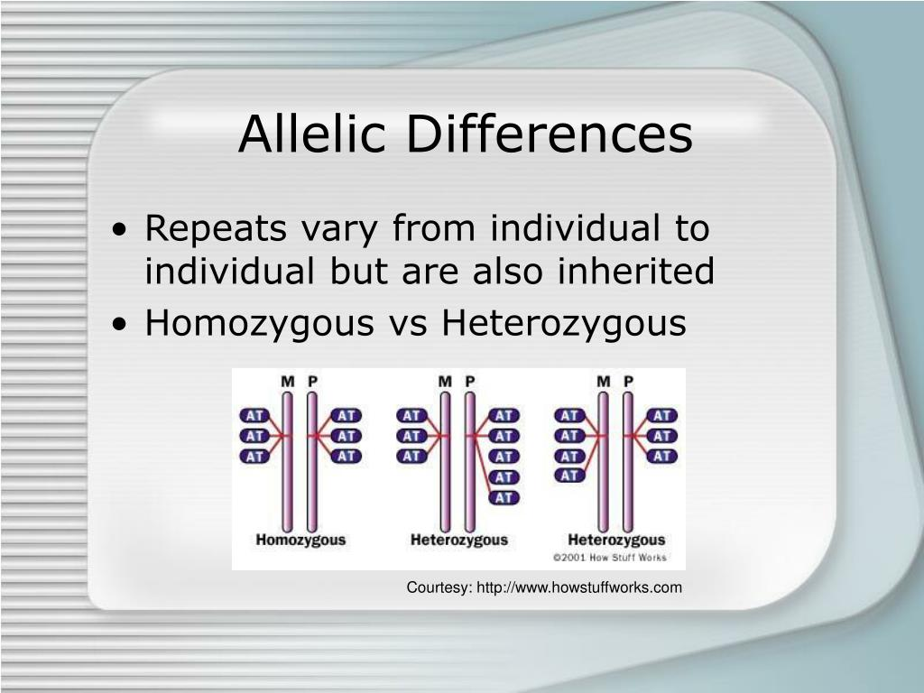 Allelic Differences