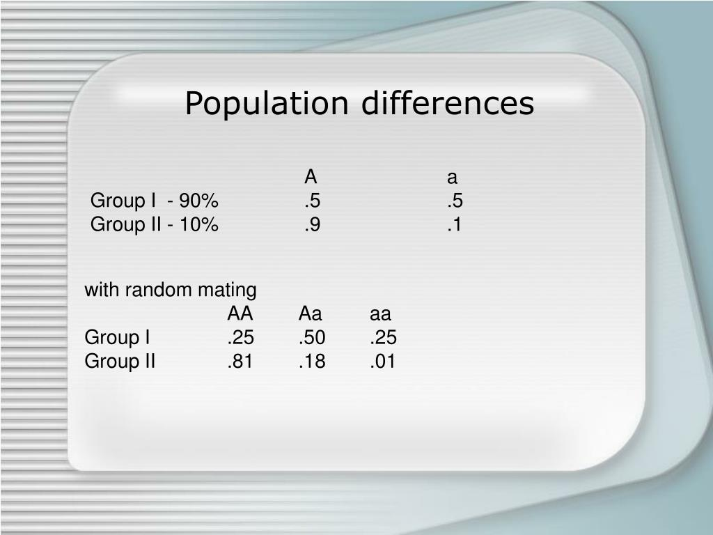 Population differences