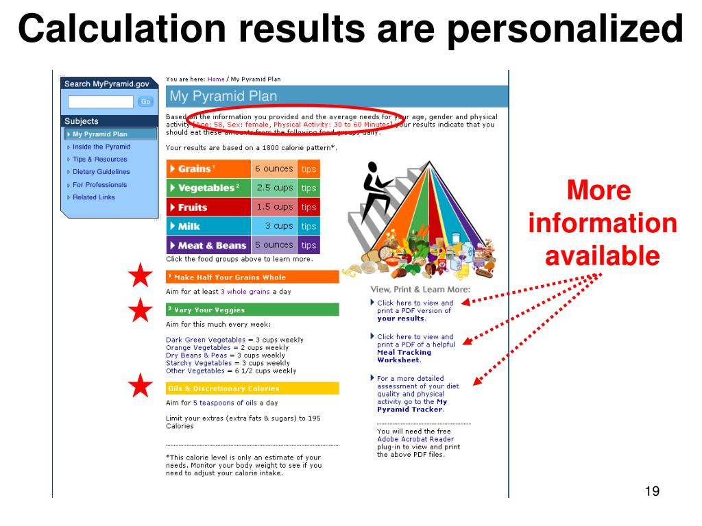 Calculation results are personalized