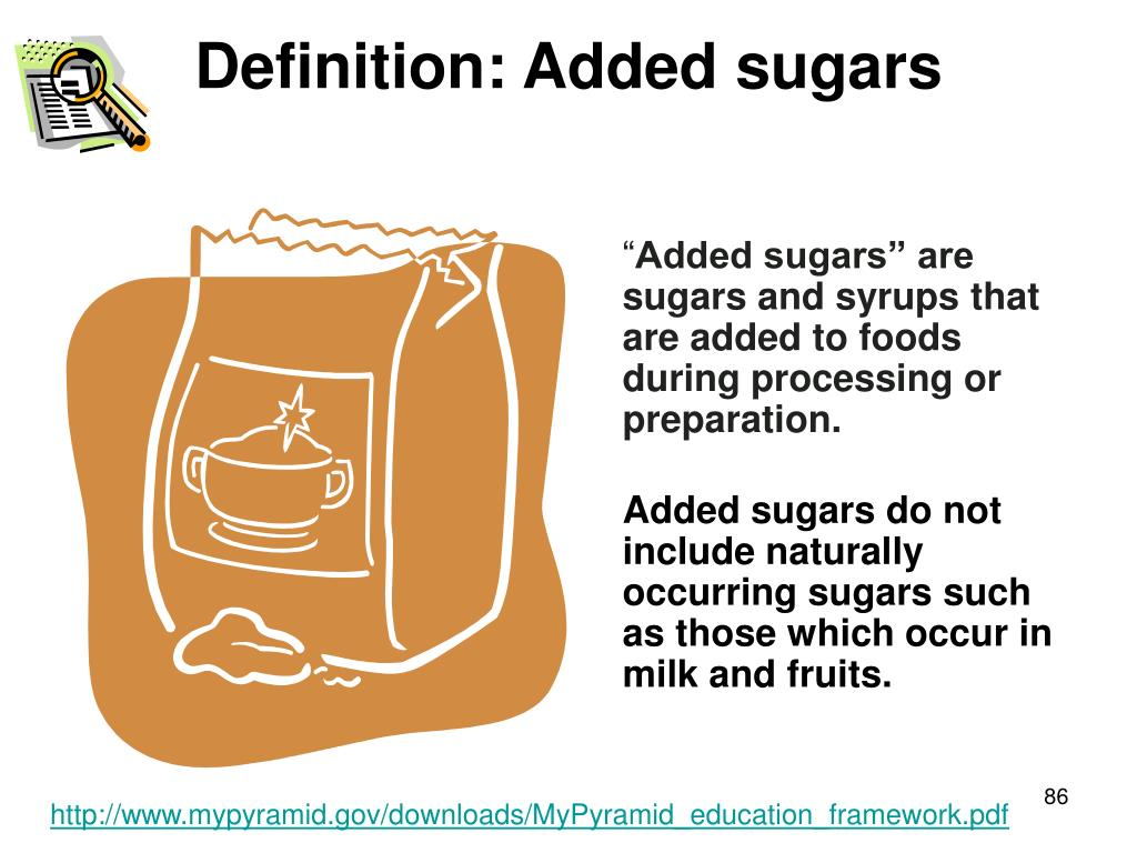 Definition: Added sugars