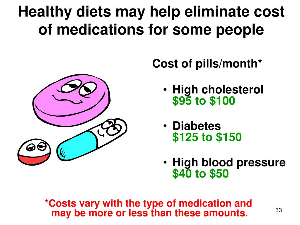 Healthy diets may help eliminate cost of medications for some people