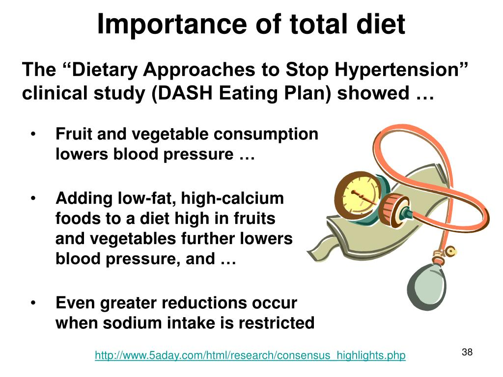 Importance of total diet