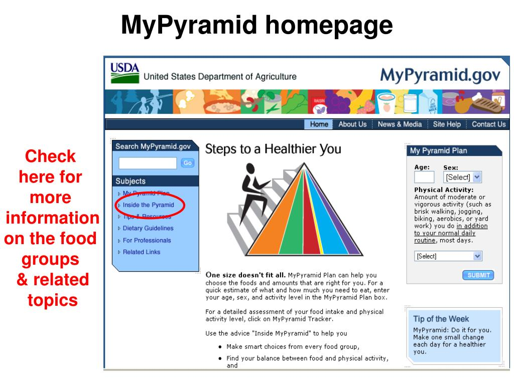 MyPyramid homepage