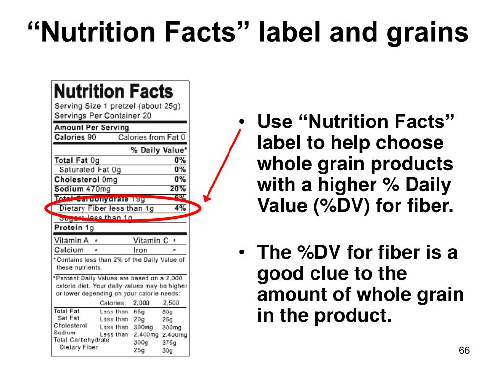 """Nutrition Facts"" label and grains"