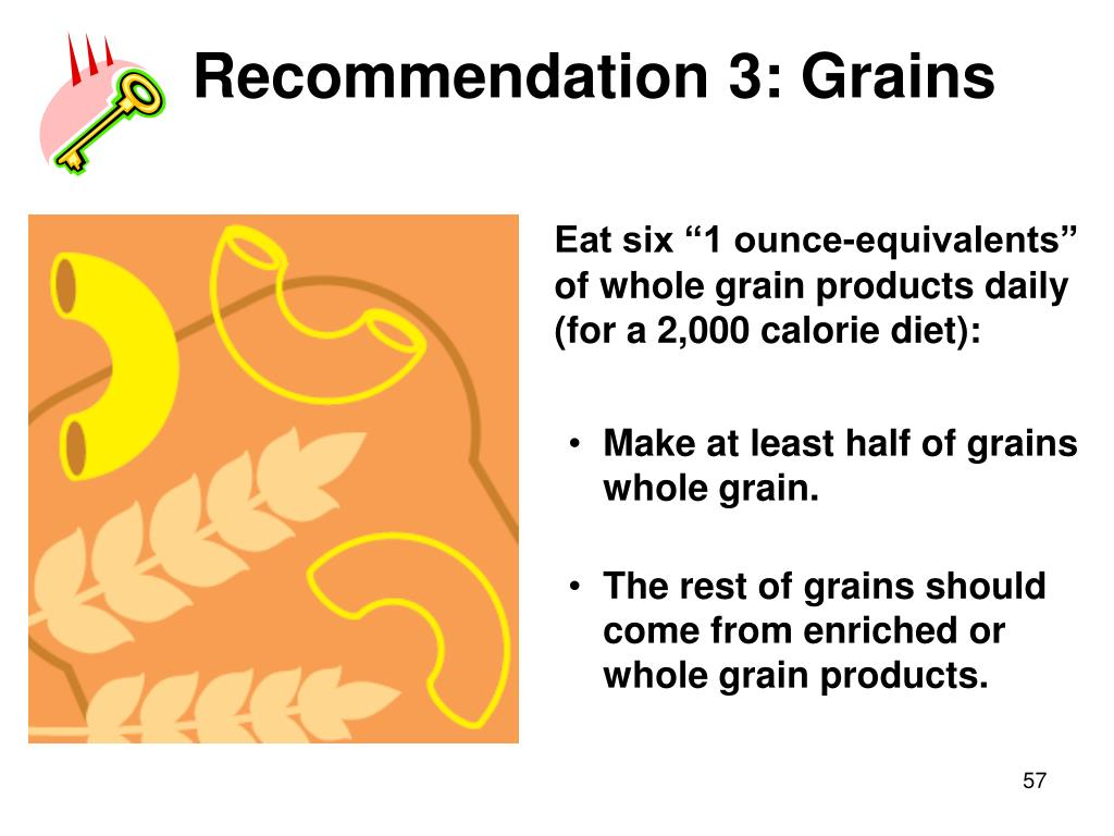 Recommendation 3: Grains