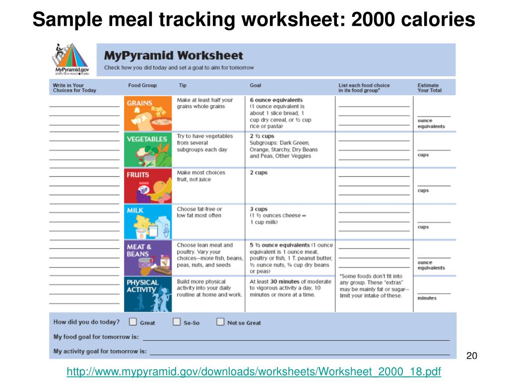 Sample meal tracking worksheet: 2000 calories