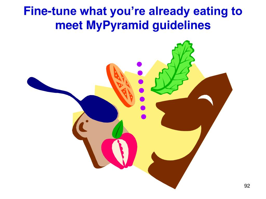 Fine-tune what you're already eating to meet MyPyramid guidelines