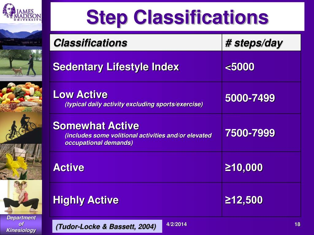 Step Classifications