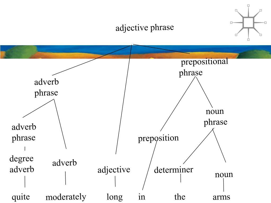 adjective phrase
