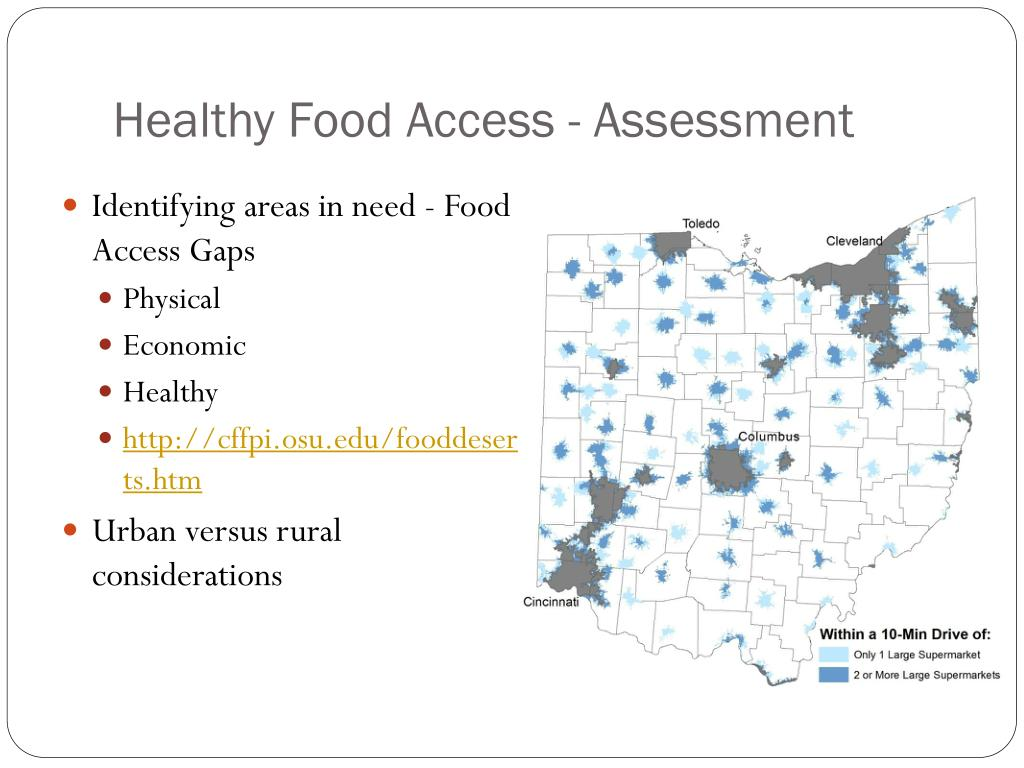 Healthy Food Access - Assessment