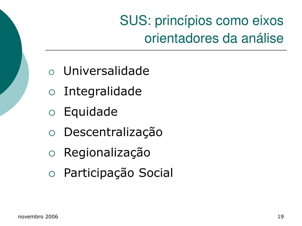 SUS: princípios como eixos orientadores da análise