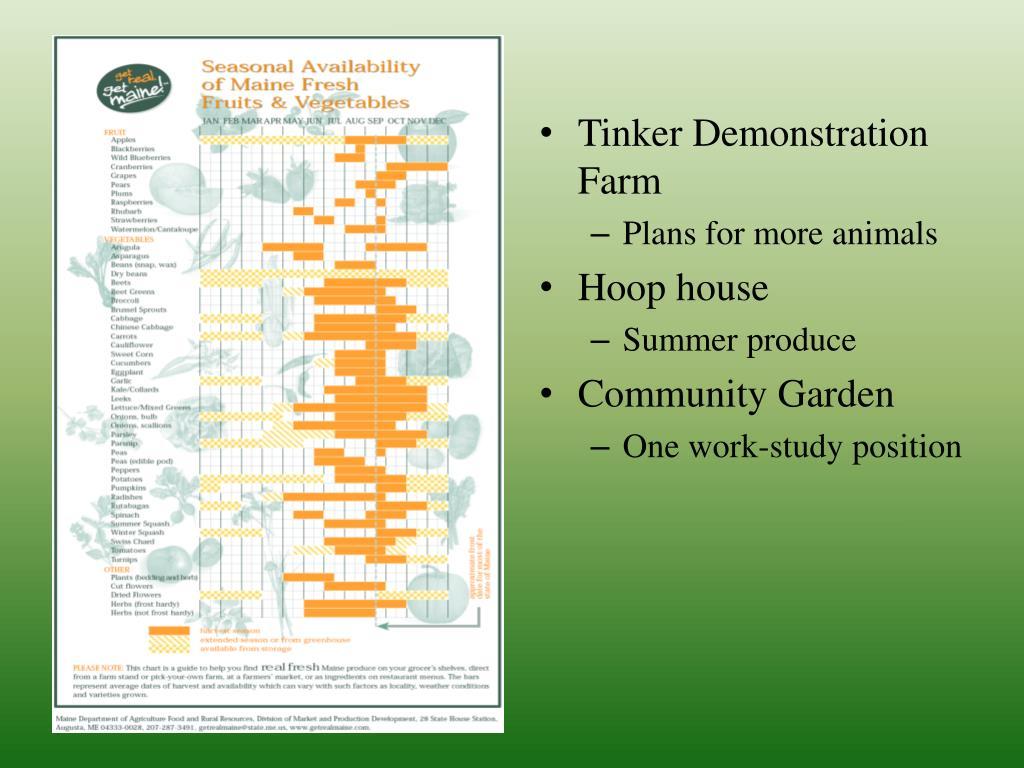 Tinker Demonstration Farm