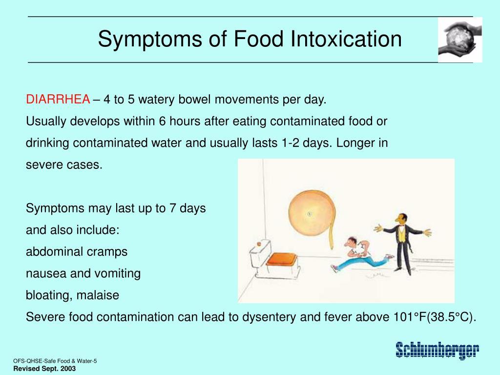 Symptoms of Food Intoxication