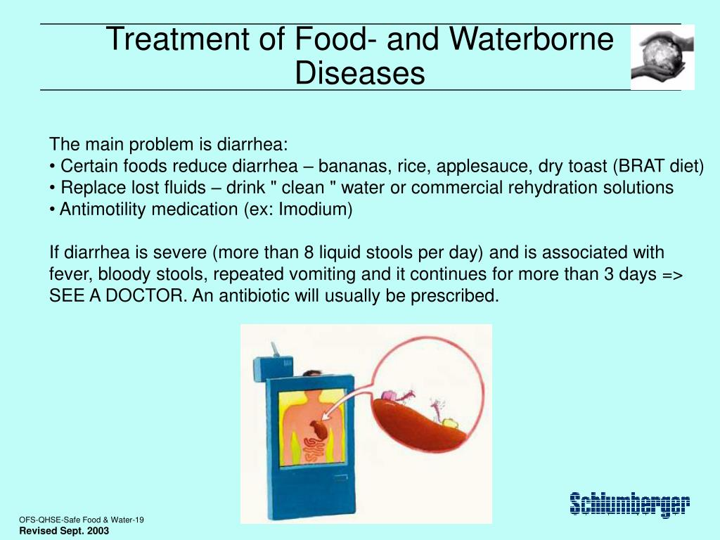 Treatment of Food- and Waterborne Diseases