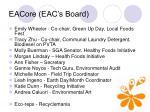 eacore eac s board