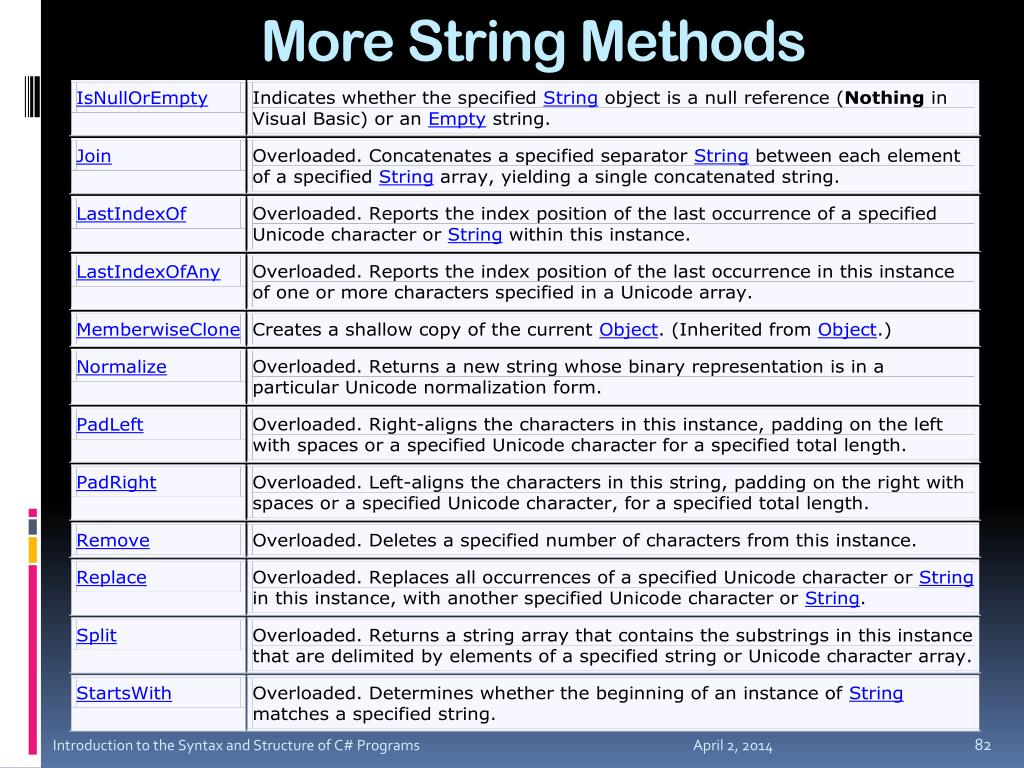 More String Methods