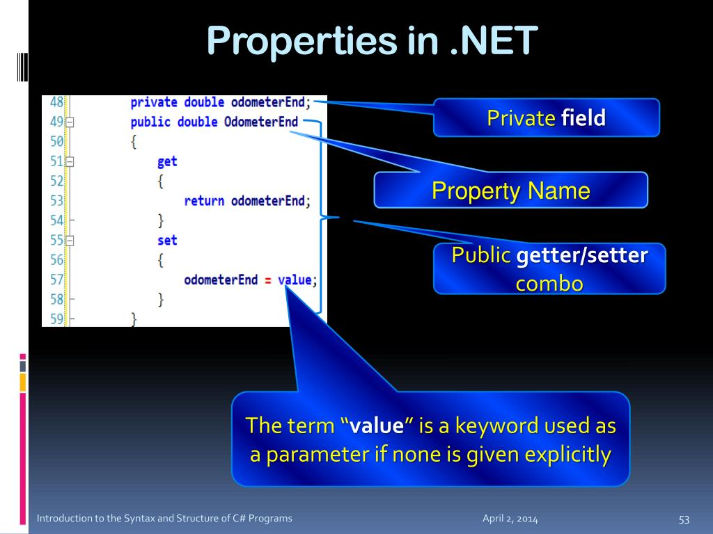 Properties in .NET