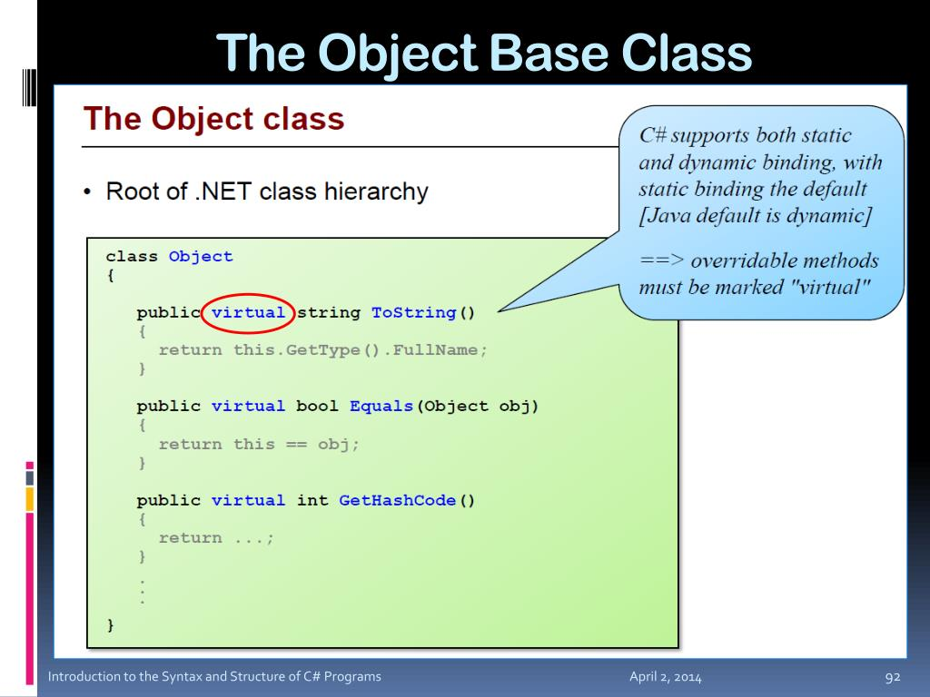 The Object Base Class