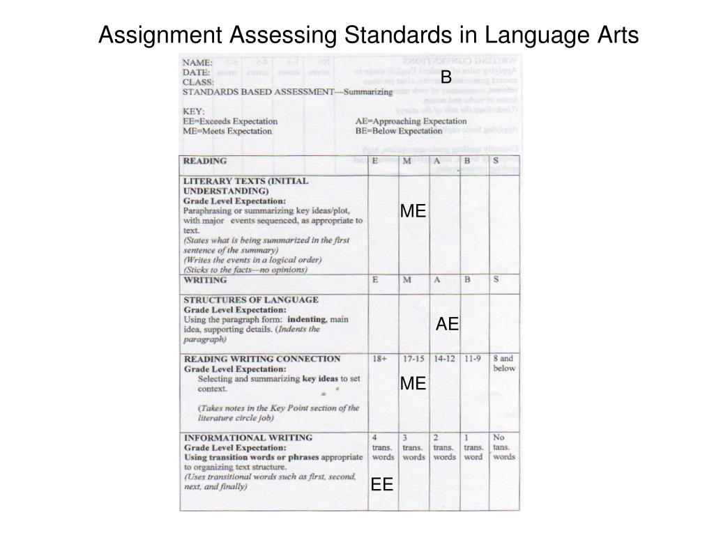 Assignment Assessing Standards in Language Arts