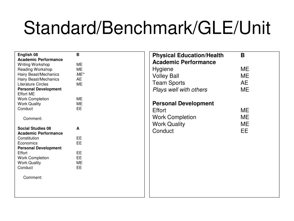 Standard/Benchmark/GLE/Unit