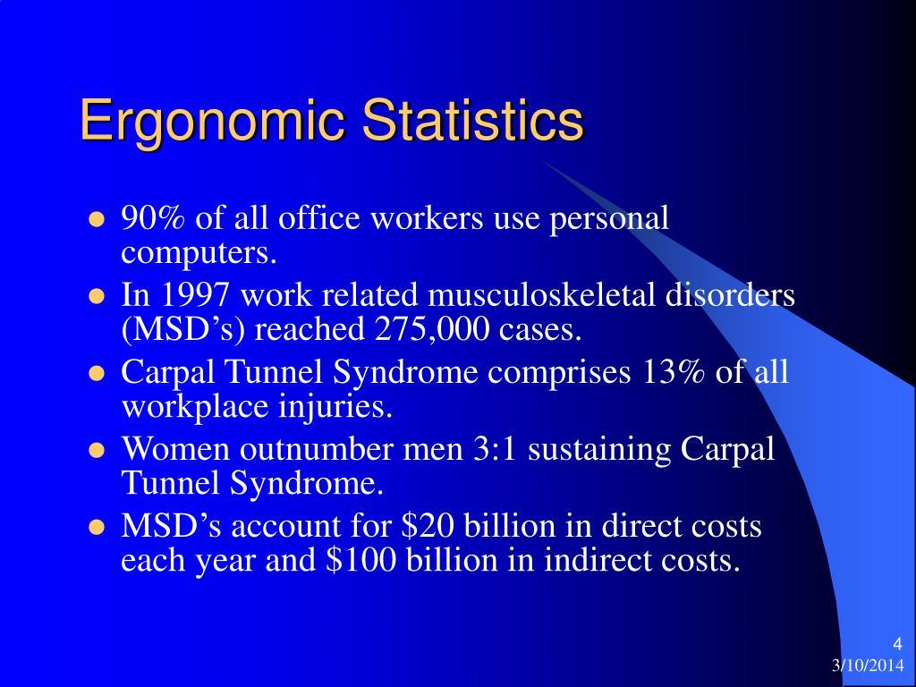 Ergonomic Statistics