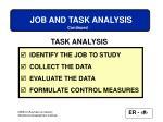 job and task analysis31
