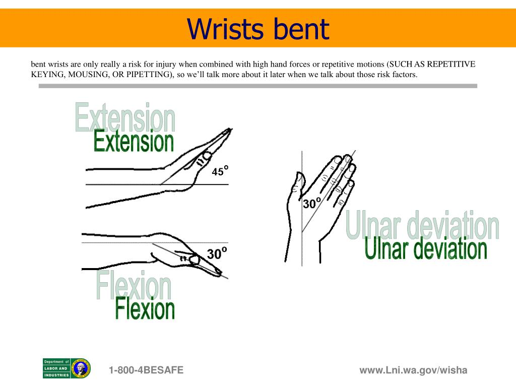 Wrists bent