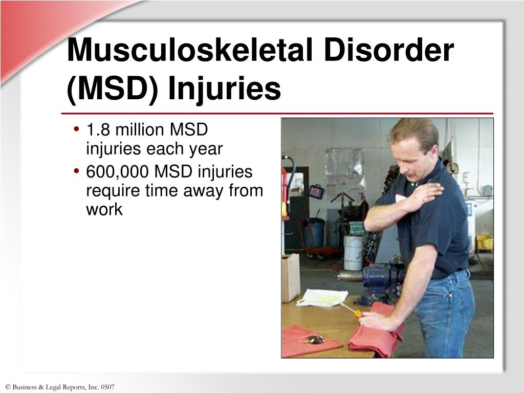 Musculoskeletal Disorder (MSD) Injuries