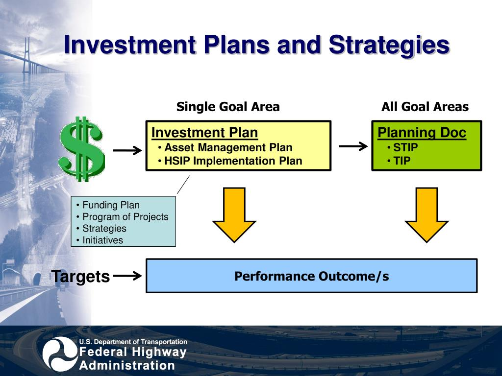 Investment Plans and Strategies
