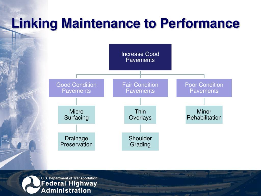 Linking Maintenance to Performance