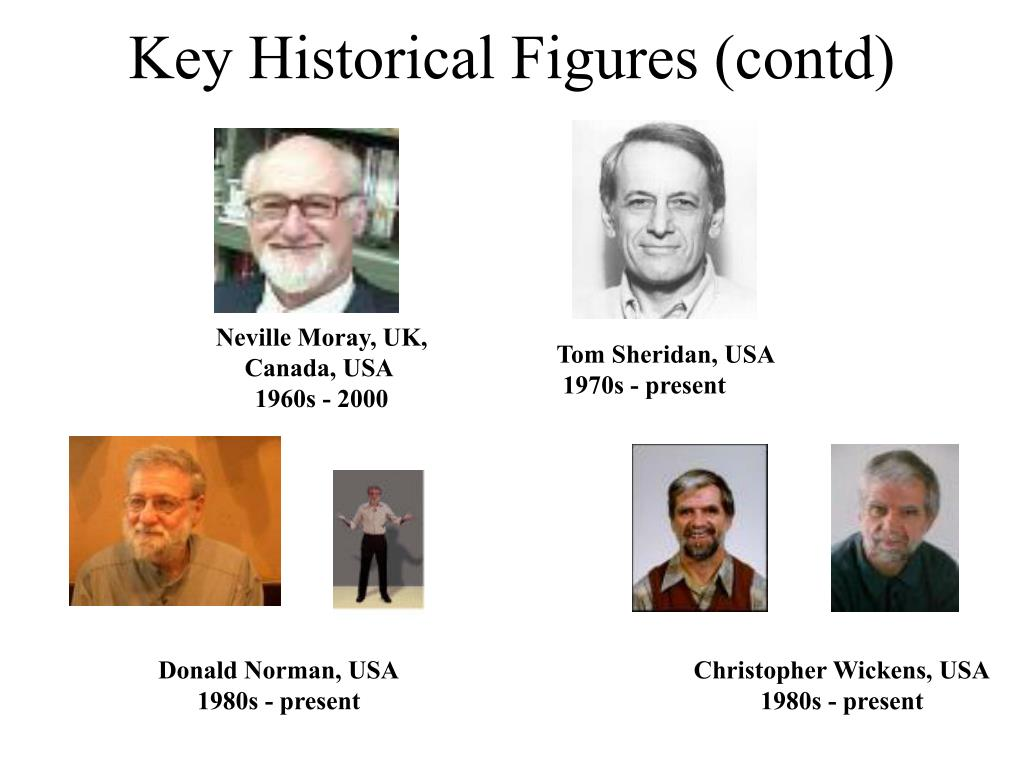 Key Historical Figures (contd)