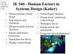 ie 540 human factors in systems design kaber