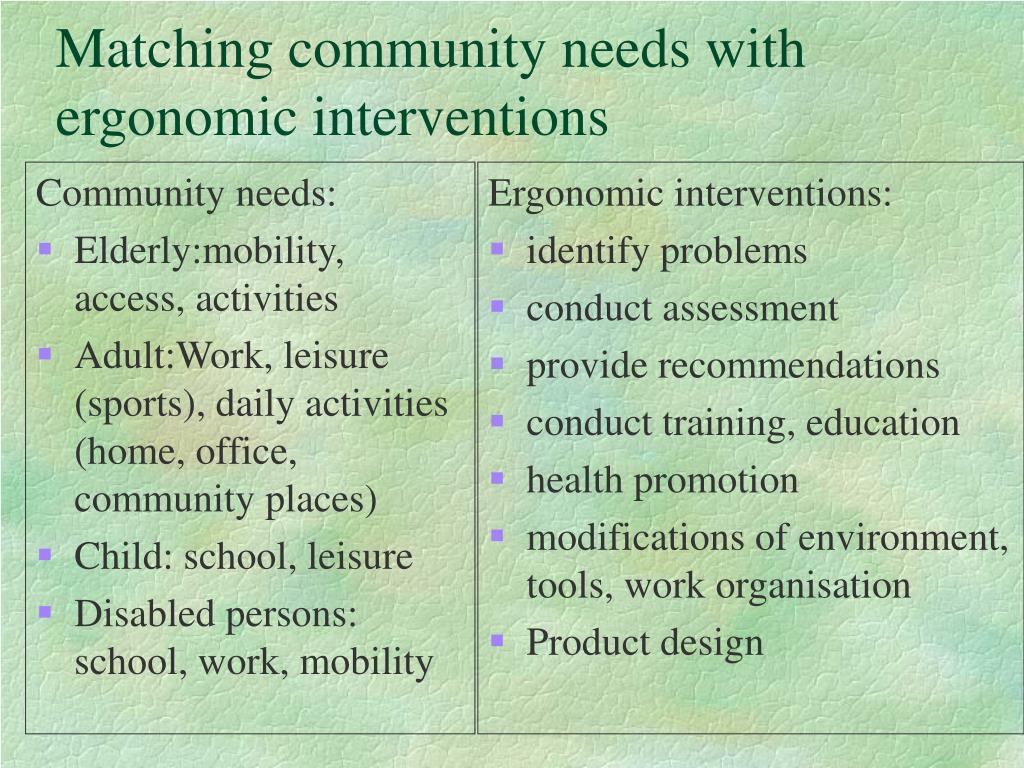 Community needs: