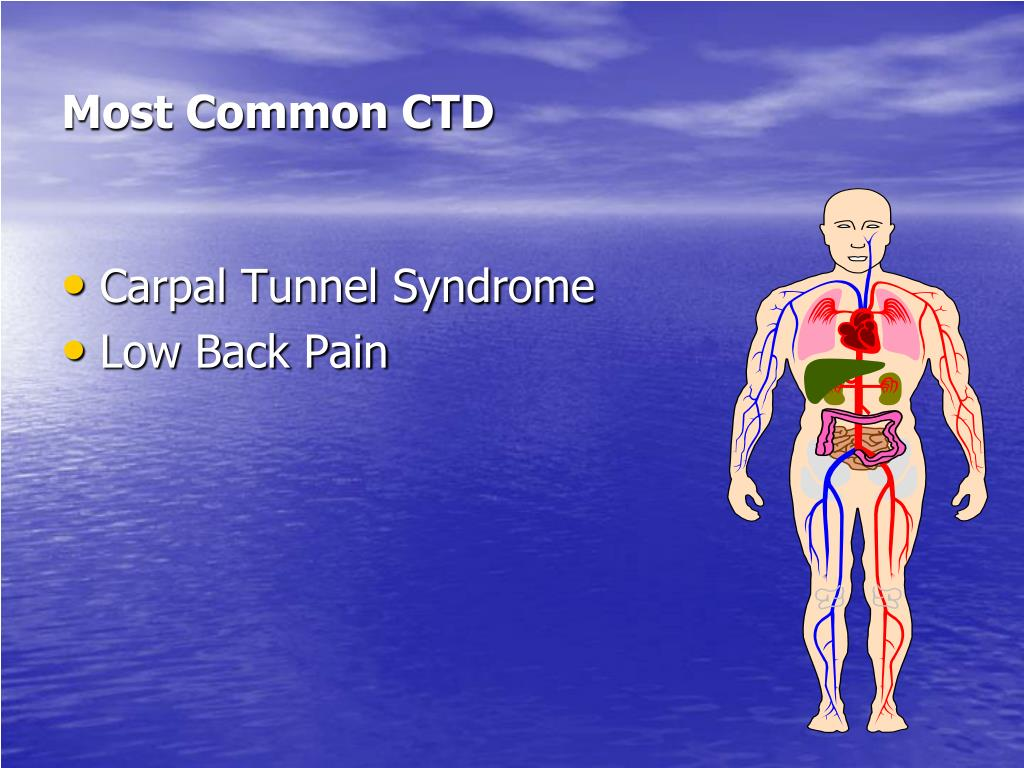 Most Common CTD