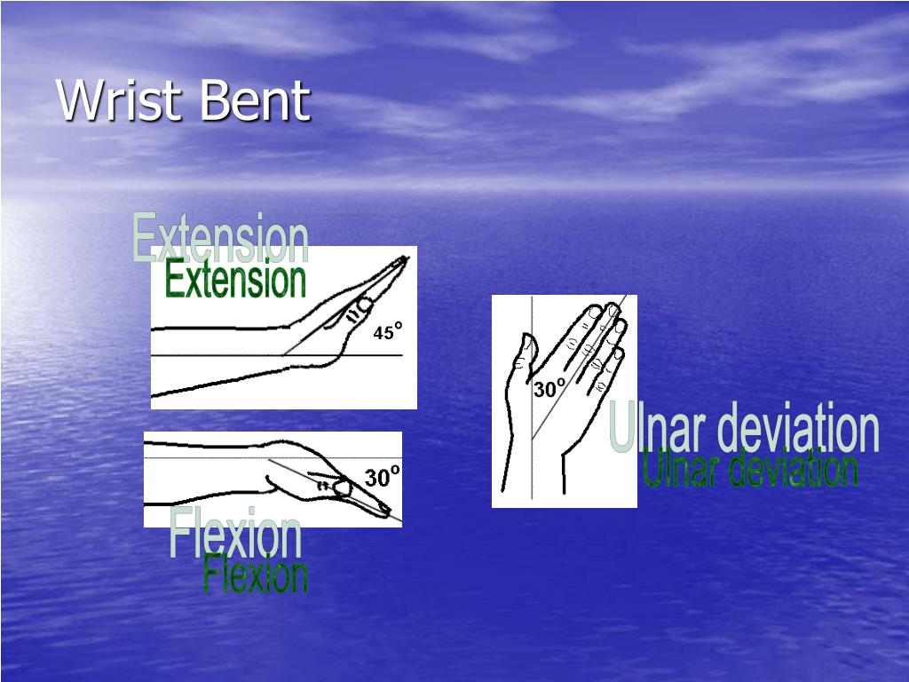 Wrist Bent